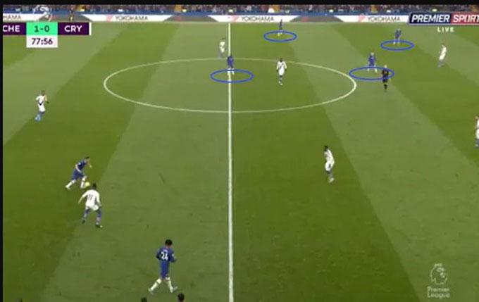 Ảnh 2: Kovacic phát động pha tấn công bên cánh phải. Ở cánh trái đã có 4 cầu thủ Chelsea (áo sẫm khoanh tròn)...