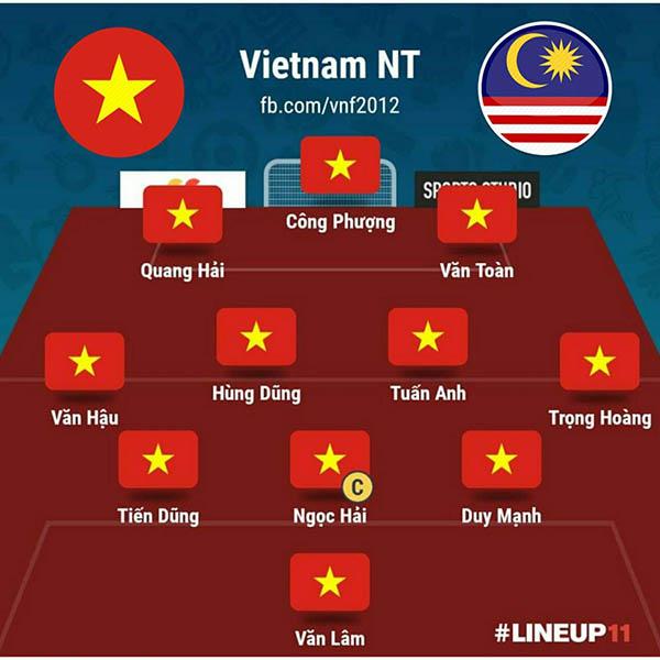 Trong trận thắng Malaysia với tỷ số 1-0 tại Mỹ Đình, HLV Park Hang Seo sử dụng Văn Hậu đá thay Hồng Duy bên cánh trái còn Công Phượng đá cắm thay Tiến Linh