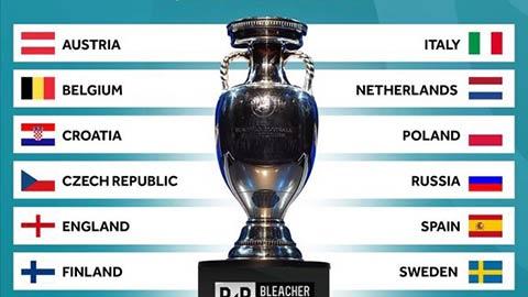 5 vé tham dự EURO 2020 còn lại đến từ đâu?