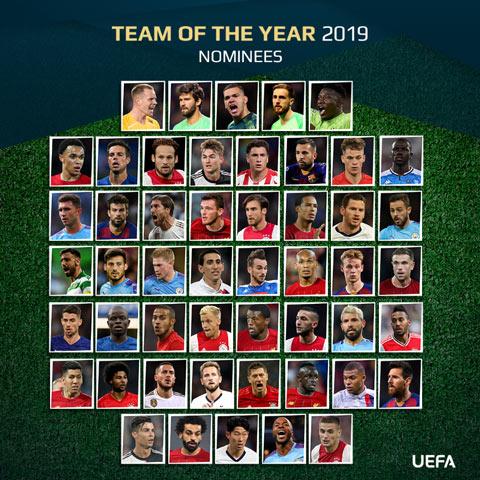 50 ứng viên cho Đội hình năm 2019 của UEFA