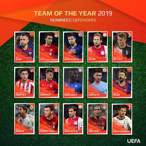 15 ứng viên cho vị trí hậu vệ