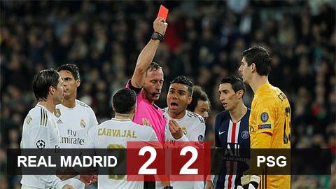 Real 2-2 PSG: Kền kền ngậm ngùi đi tiếp với ngôi nhì bảng