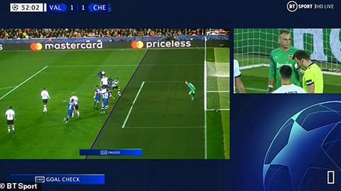 VAR đổi chiều giúp Chelsea ghi bàn vào lưới Valencia