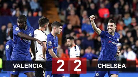 Valencia 2-2 Chelsea: Có VAR trợ giúp, Chelsea vẫn chưa có vé