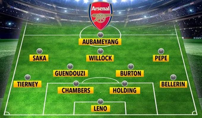 Arsenal sẽ chơi với đội hình nào dưới thời HLV Ljungberg?