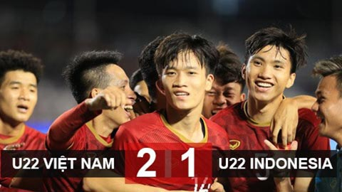 U22 Việt Nam 2-1 U22 Indonesia: Hoàng Đức lập siêu phẩm, U22 Việt Nam ngược dòng giành chiến thắng