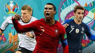 Tổng quan EURO 2020: Thành tích đối đầu giữa các đội bóng