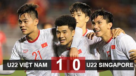 U22 Việt Nam 1-0 U22 Singapore: Đức Chinh lập công, U22 Việt Nam thắng thót tim