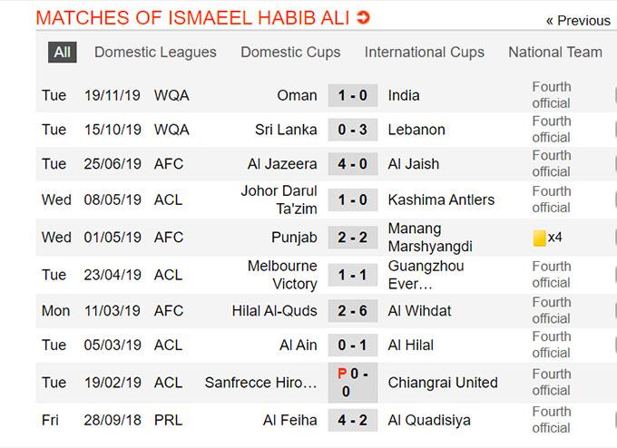 Trọng tài Habib Ali thường làm trọng tài dự phòng