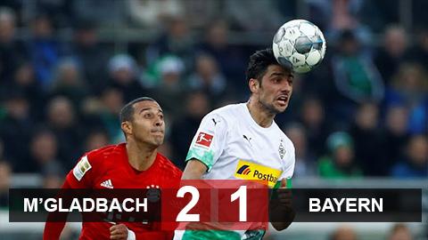 """MGladbach 2-1 Bayern: Thua trận thứ 2 liên tiếp, Bayern bị MGladbach """"cắt đuôi"""""""