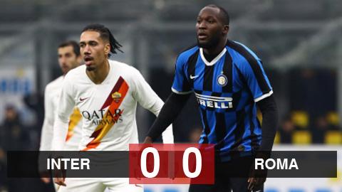 Inter 0-0 Roma: Lukaku bất lực trước Smalling