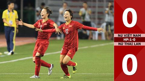 Nữ Việt Nam 0-0 Nữ Thái Lan (HP:1-0)CK Sea Games 30