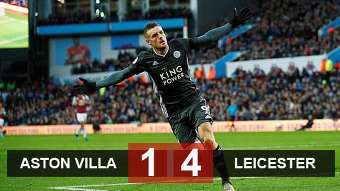 """Aston Villa 1-4 Leicester: """"Bầy cáo"""" thắng trận thứ 8 liên tiếp"""