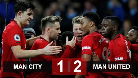 Man City 1-2 M.U: Quỷ đỏ giúp Liverpool chạm một tay đến chức vô địch