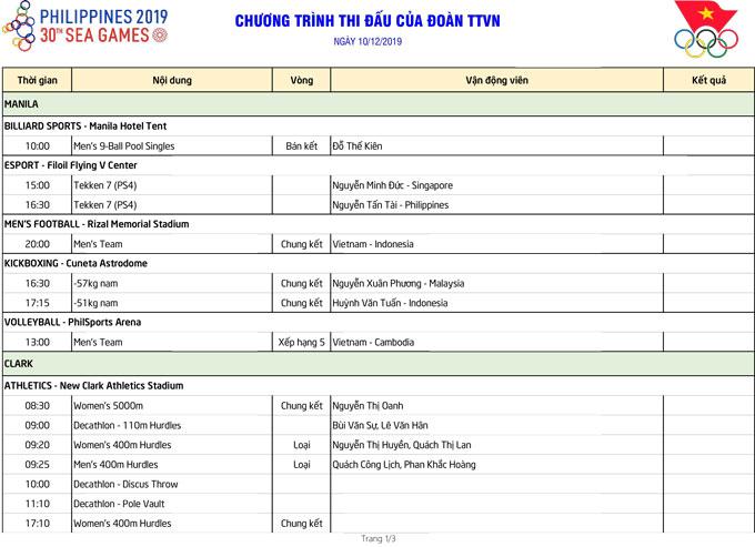 Hình ảnh: SEA Games 30 (10/12): Chờ giây phút lịch sử đăng quang của ĐT U22 Việt Nam số 2