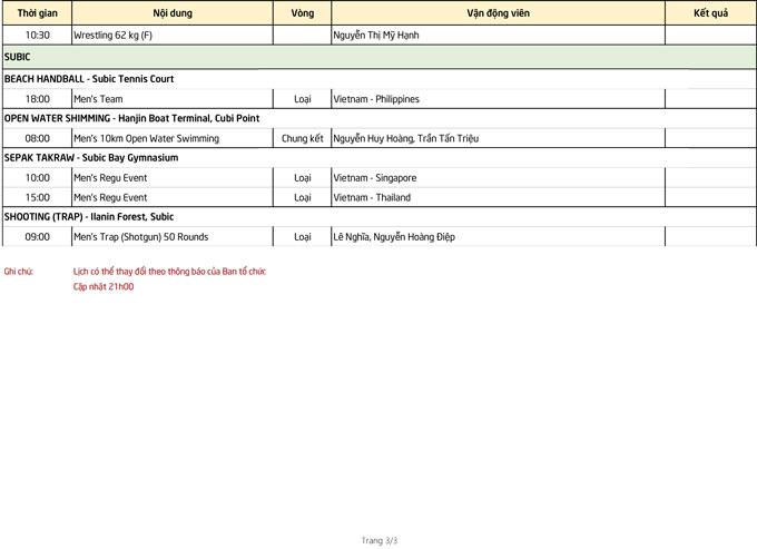 Hình ảnh: SEA Games 30 (10/12): Chờ giây phút lịch sử đăng quang của ĐT U22 Việt Nam số 4