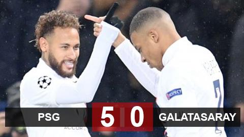 PSG 5-0 Galatasaray: Neymar, Mbappe tỏa sáng, PSG nối dài mạch trận ấn tượng