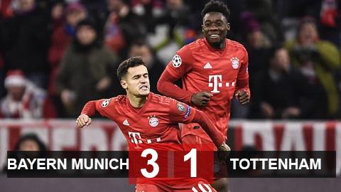 Bayern Munich 3-1 Tottenham: Mourinho bất lực, Gà trống phục hận bất thành