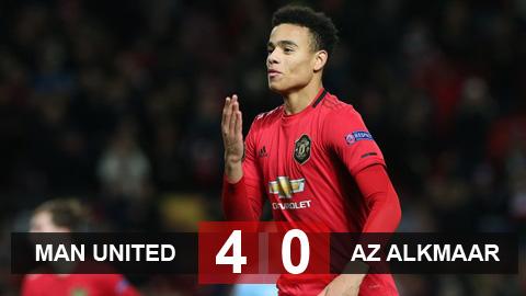 M.U 4-0 AZ Alkmaar: Màn dạo chơi của Quỷ đỏ