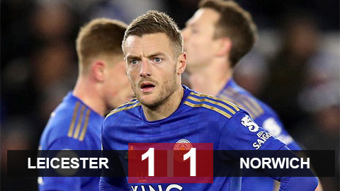 Leicester 1-1 Norwich: Bầy cáo đứt mạch 8 chiến thắng