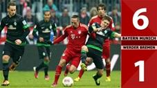 Bayern Munich 6-1 Werder Bremen(Vòng 15 Bundesliga 2019/20)