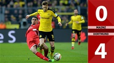 Mainz 0-4 Dortmund(Vòng 15 Bundesliga 2019/20)