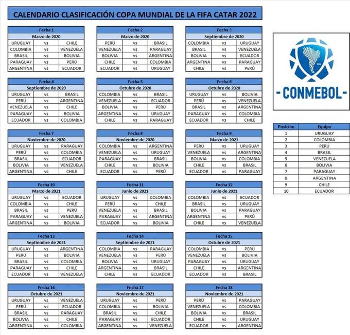 Lịch thi đấu vòng loại World Cup 2022 khu vực Nam Mỹ