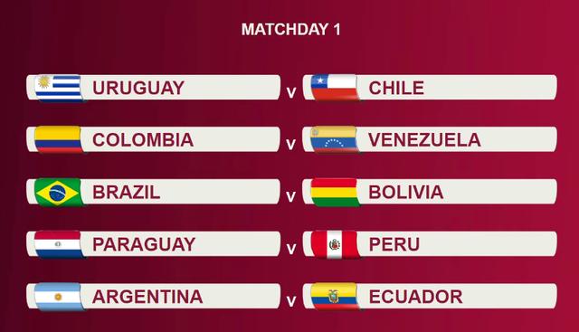 Lịch thi đấu lượt trận mở màn vòng loại World Cup 2022 khu vực Nam Mỹ