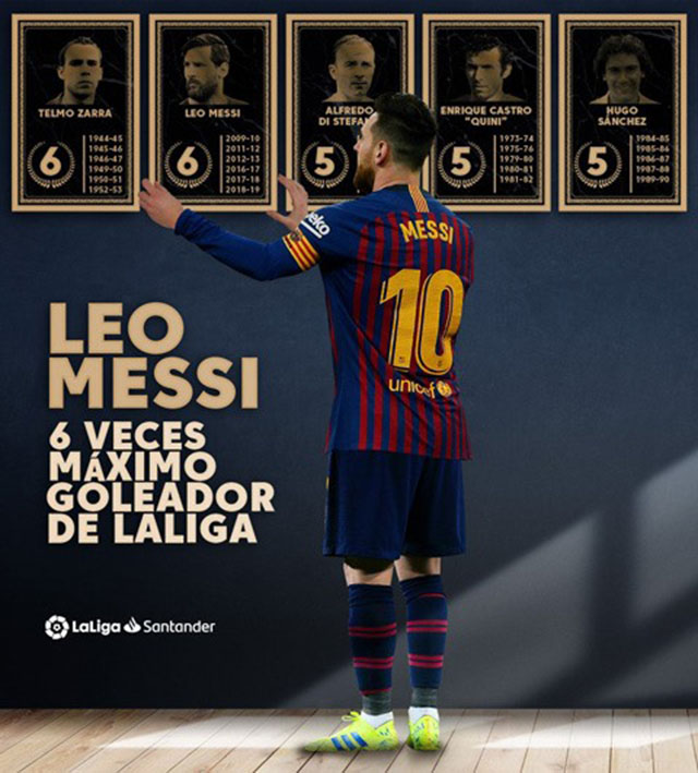Messi nhiều khả năng sẽ phá kỷ lục của Zarra trong thời gian tới