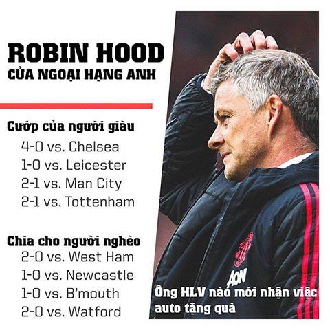 M.U đang là Robin Hood của Ngoại hạng Anh