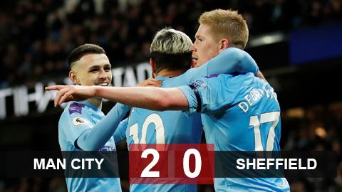 Man City 2-0 Sheffield United: Aguero và De Bruyne tỏa sáng, Man City nuôi hy vọng bám đuổi Liverpool