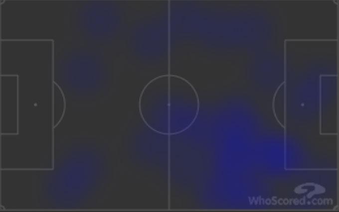 Bản đồ nhiệt của Minamino trước Everton