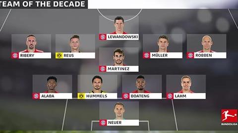 Bayern áp đảo đội hình thập kỷ của Bundesliga