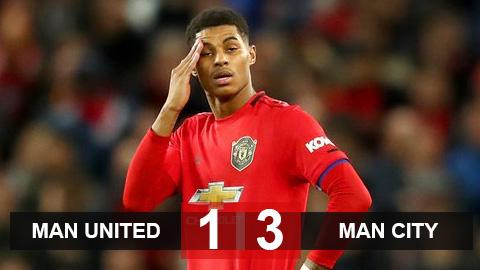 M.U 1-3 Man City: Vắng Maguire, M.U gặp bất lợi lớn trước trận lượt về