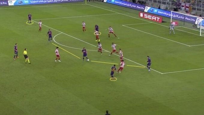 Vidal chiếm lĩnh không gian của trung phong trong khi cặp hậu vệ biên là Sergi Roberto và Jordi Alba dâng rất cao