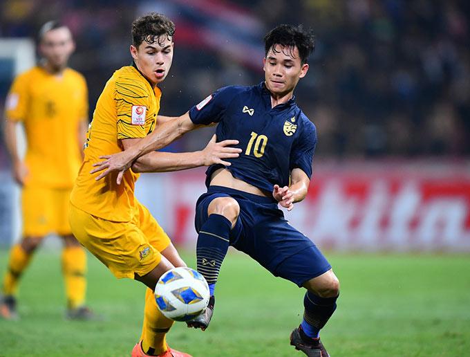 U23 Thái Lan sẽ bị loại nếu thua U23 Iraq
