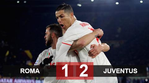 Roma 1-2 Juventus: Ronaldo ghi bàn trên chấm 11m, Juventus đòi lại ngôi đầu Serie A