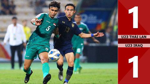 U23 Thái Lan 1-1 U23 Iraq(CK U23 Châu Á 2020)