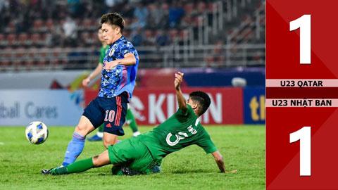 U23 Qatar 1-1 U23 Nhật Bản(CK U23 Châu Á 2020)