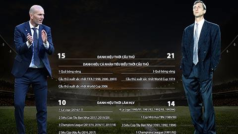 HLV Zinedine Zidane đã giành 10 danh hiệu lớn cùng Real: Sự vĩ đại của Zizou