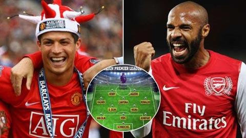 ĐH cầu thủ ngoại quốc hay nhất Premier League: Có Ronaldo, Aguero, Van Dijk