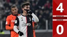 Juventus 4-0 Udinese(vòng 1/8 Coppa Italia 2019/20)
