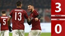 AC Milan 3-0 Spal(vòng 1/8 Coppa Italia 2019/20)