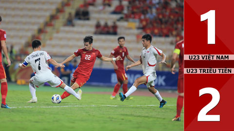 U23 Việt Nam 1-2 U23 Triều Tiên(CK U23 Châu Á 2020)
