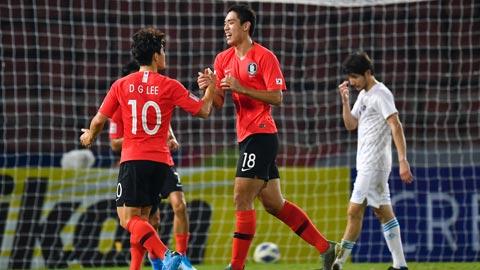 U23 Hàn Quốc cho thấy dáng dấp của nhà vô địch