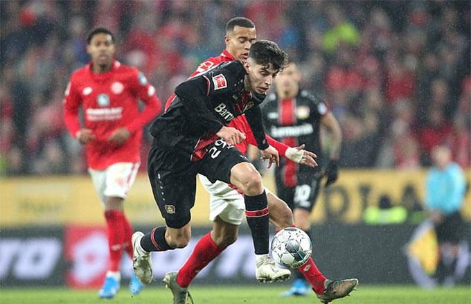 Havertz đang là tài năng sáng giá bậc nhất của Leverkusen