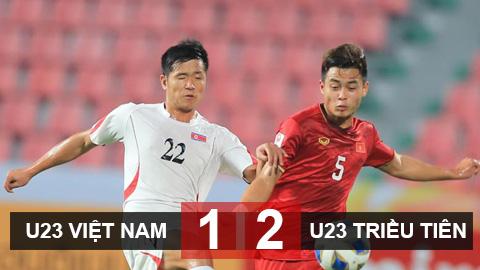 U23 Việt Nam 1-2 U23 Triều Tiên: U23 Việt Nam chia tay U23 châu Á