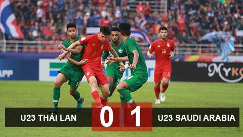U23 Thái Lan 0-1 U23 Saudi Arabia: Thái Lan cay đắng dừng chân ở tứ kết