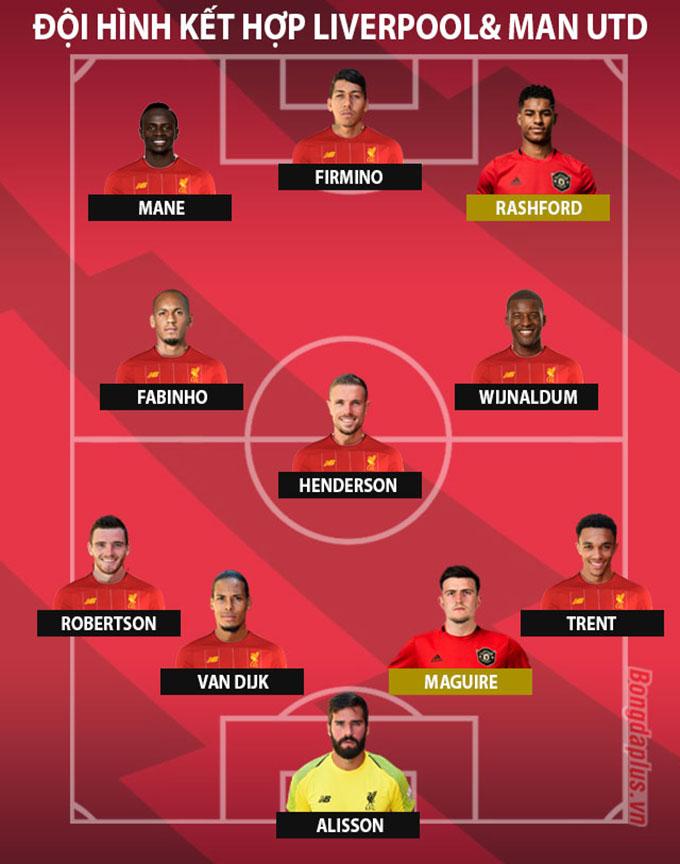 Đội hình kết hợp Liverpool và Man United
