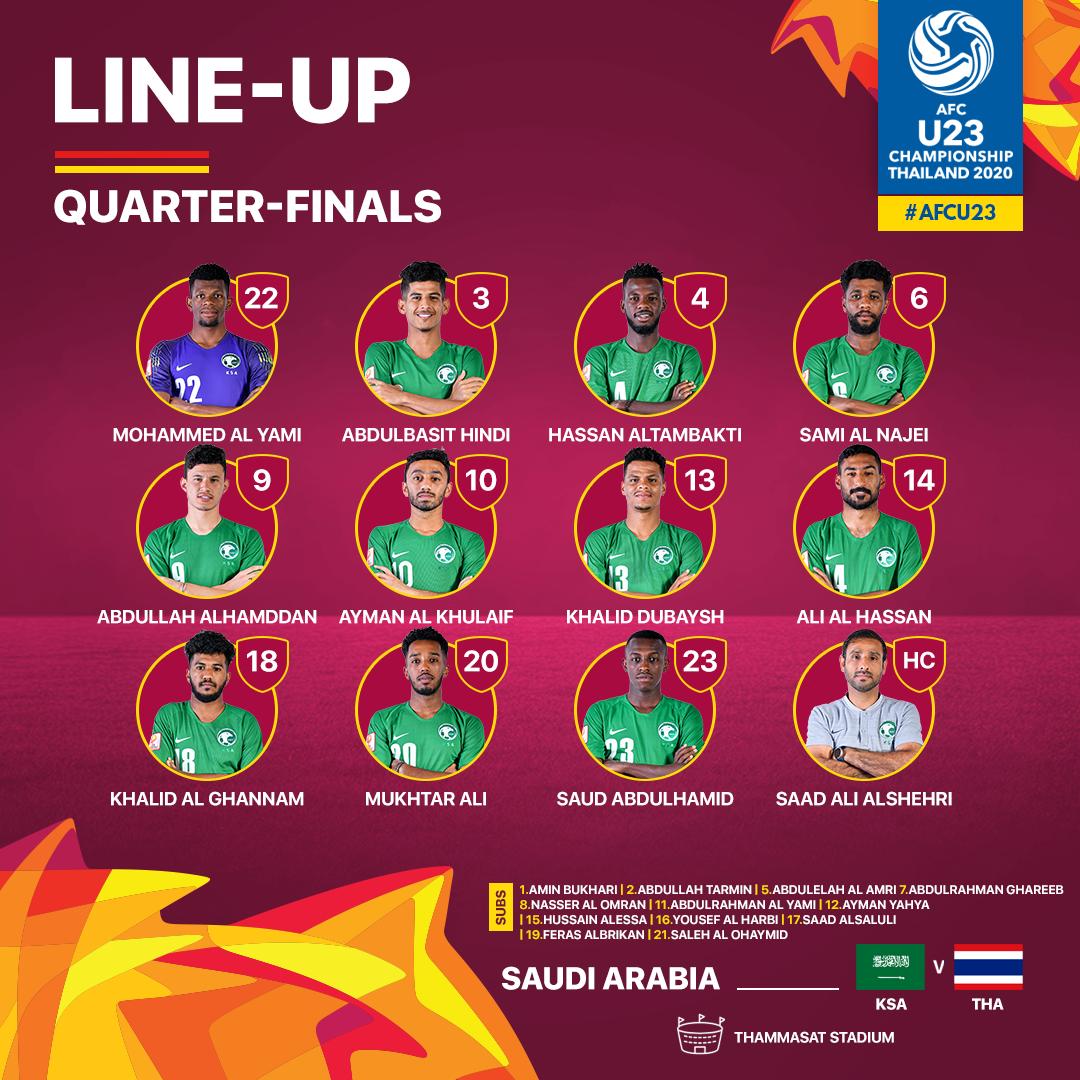 Đội hình ra sân của U23 Saudi Arabia